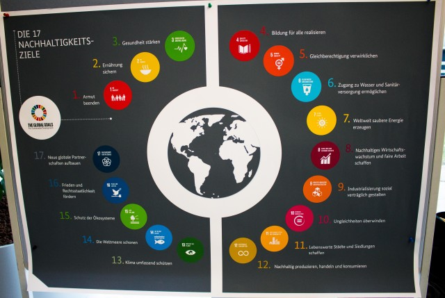 Das hier sind sie: die 17 neuen Nachhaltigkeitsziele. - Foto: Sebastian Stachorra