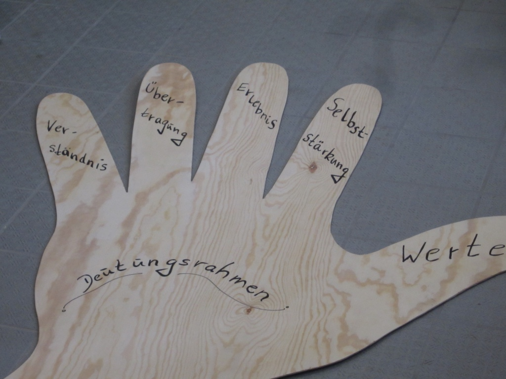 Das Hand-Modell Draußen lernen (Foto: Clara Eichner)