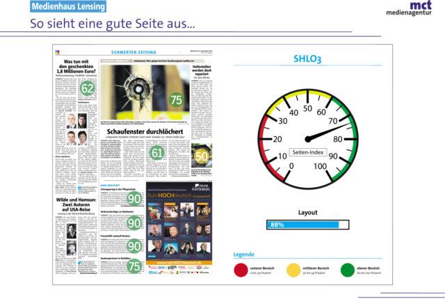 """Die journalistische Leistung eines Artikels wird bei """"Cockpit"""" nach verschiedenen Faktoren ausgewertet und kann so gemessen werden. Quelle: Bernd Weber, mct media consulting team Dortmund GmbH"""