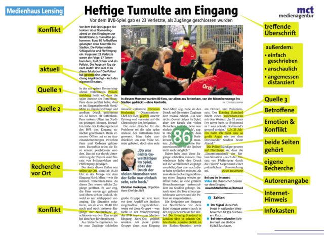 Quelle: Bernd Weber mct media consulting team Dortmund GmbH